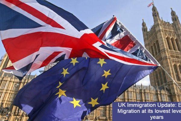 EU Net Migration